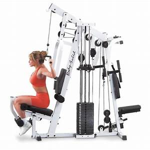 Which Best Home Gym Equipment Should I Buy
