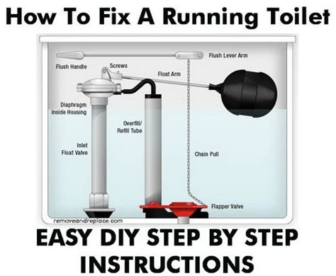 fix  toilet   constantly running diy
