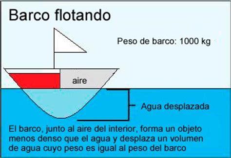 Porque Flota Un Barco Wikipedia 191 por qu 233 flotan los barcos curiosoando