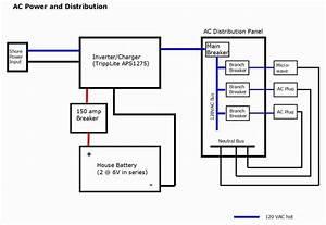 Classy Design Rv Inverter Wiring Diagram Diagrams National Power Best Of Converter For Rv Power