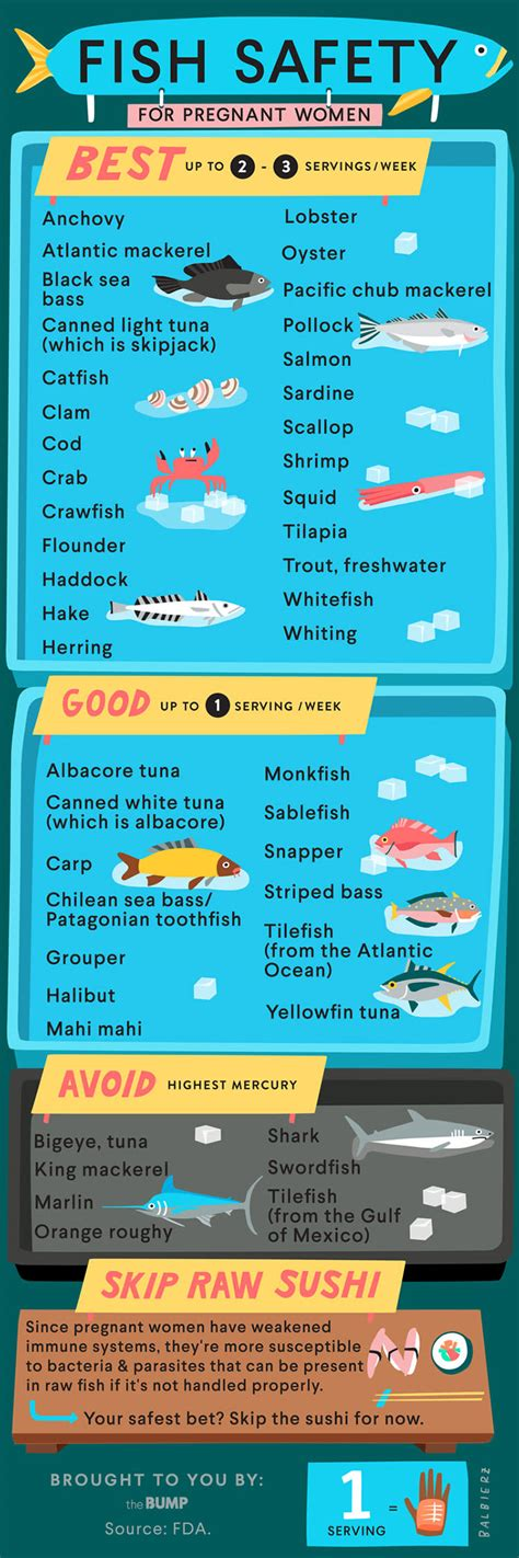 fish pregnancy during eat pregnant safe seafood while eating chart avoid foods safety fishes infographic healthy thebump recommendations right types
