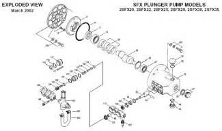 cat pressure washer parts cat pumps