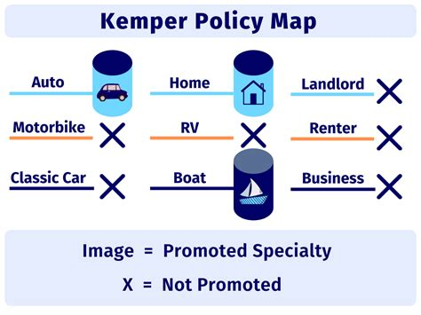 As a new jersey driver, you must have an insurance id card for each vehicle on your policy and be ready to show it in case you: Kemper Address | Bill Payment and Claims | Kemper Direct