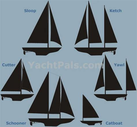 Sailing Boat Types by Types Of Small Boats Sailing Pictures To Pin On