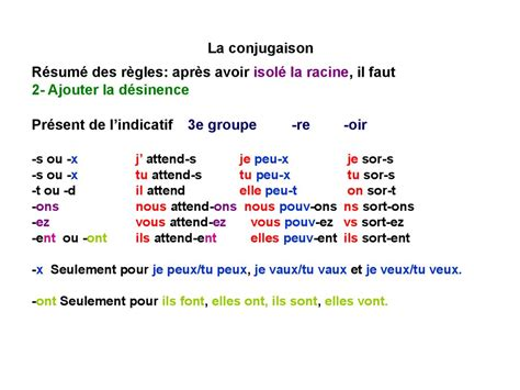 si馮er conjugaison la conjugaison французский язык презентация онлайн