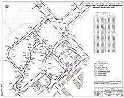 схема планировочной организации территории