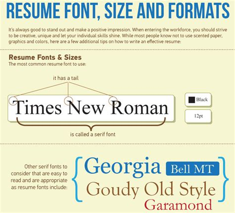 best font and size for resume standard size of resume