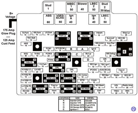 2001 Chevy Silverado Fuse Diagram by 2001 Chevrolet Silverado 2500 Fuse Box Diagram
