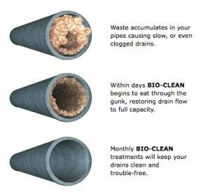 how to unclog sink pipes nj plumber why is my sewer line or drain pipe clogged
