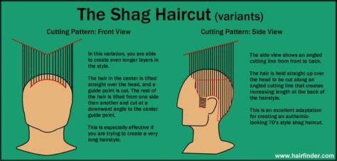 How to cut a **** haircut diagram