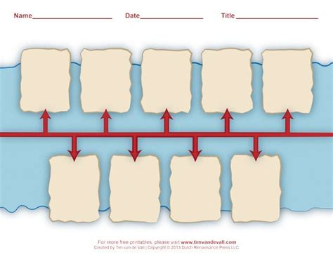timeline template  kids tims history printables
