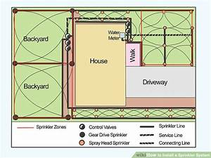 How To Install A Sprinkler System  With Pictures