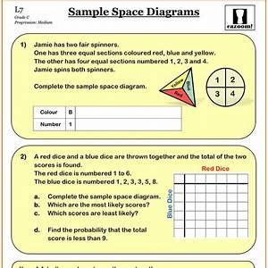 Sample Space Diagram