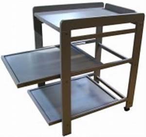 Panier Table A Langer : meubles design salle panier table a langer ~ Teatrodelosmanantiales.com Idées de Décoration