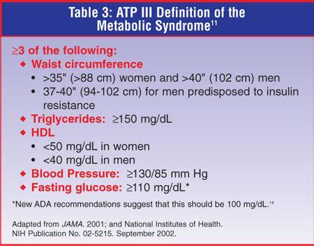 dyslipidemia  diabetes reducing macrovascular risk