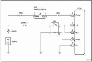 Toyota Sienna Service Manual  Ecm Power Source Circuit