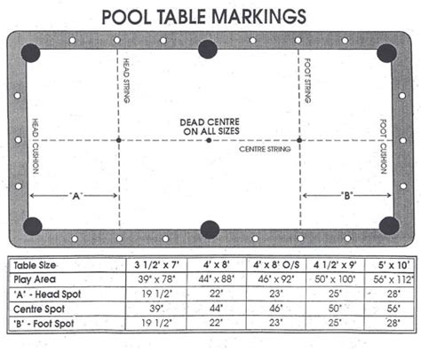 8 pool table dimensions pool table layout