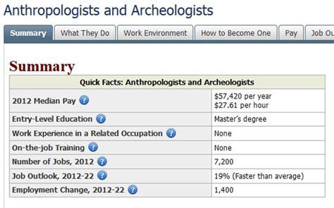 careers salaries helpful links  major interest