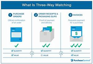 what is 3 way matching purchasecontrol software