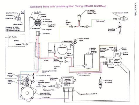 Kohler Command Engine Wiring Diagram by Kohler Command 25 Wiring Diagram Wiring Diagram