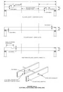 Sistering Floor Joists Code by What Are The Guidelines For Holes In Joists Home