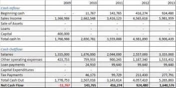 Budget Spreadsheet Template For Mac Flow Statement Worksheet Worksheet Workbook Site