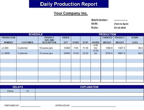weekly report graphics  templates