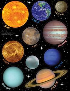 SOLAR SYSTEM wall stickers 10 SPACE decals planets with ...