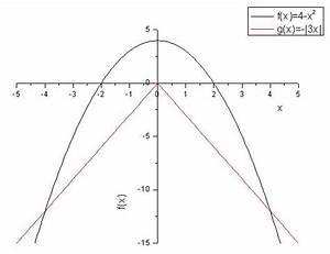 Rotationskörper Volumen Berechnen : mp forum volumen eines rotationsk rpers berechnen bumerang matroids matheplanet ~ Themetempest.com Abrechnung