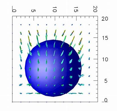Particle Center Fluid Dem Spherical Settles Slightly