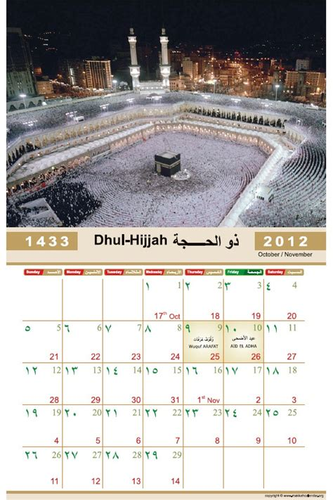 data confirms accuracy makkah islamic calendar calculations