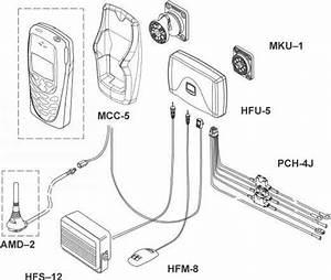 Wiring Diagram Nokia Car Kit