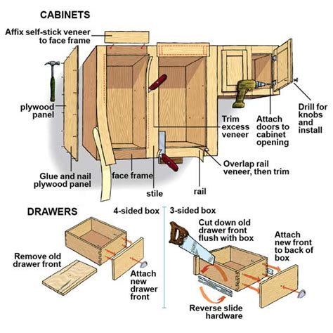 how to make kitchen cabinets diy kitchen cabinet refacing versus professionals