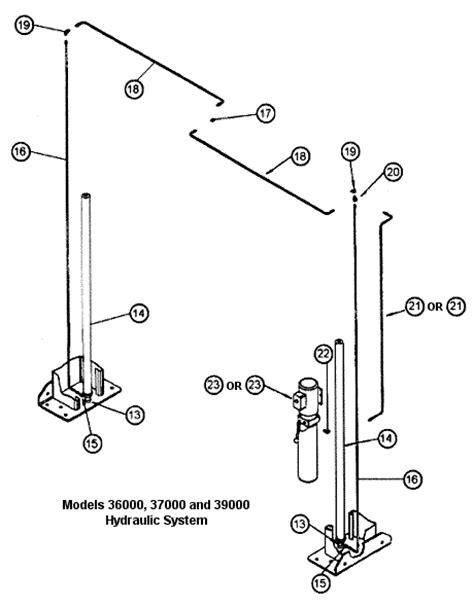 Parts Breakdowns - Automotive Equipment Distributors