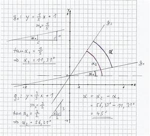 Nullstellen Berechnen X 2 : quadratische gleichungen nullstellen einer parabel schulaufgaben mathe realschule ~ Themetempest.com Abrechnung