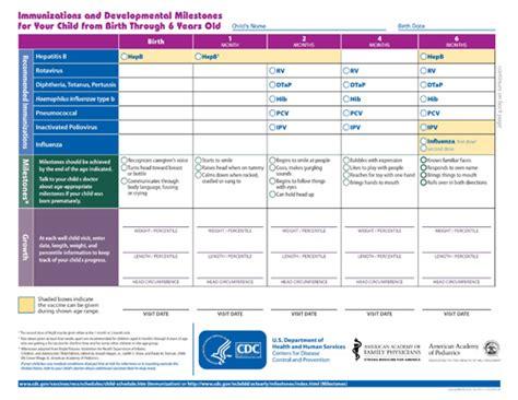 incorporate milestone information  immunization schedule blogs cdc