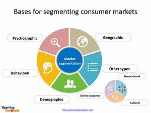 Market Segmentation Template