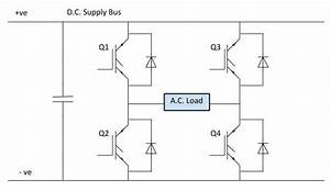 How D C  To A C  Inverters Work