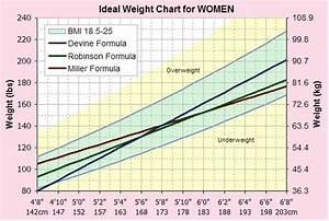 R22 Conversion Chart Wallpaper Calculator Chart Wallpapersafari