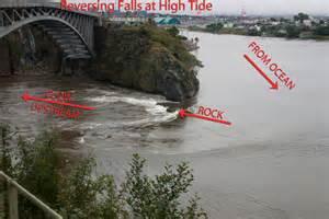 Reversing Falls Saint John