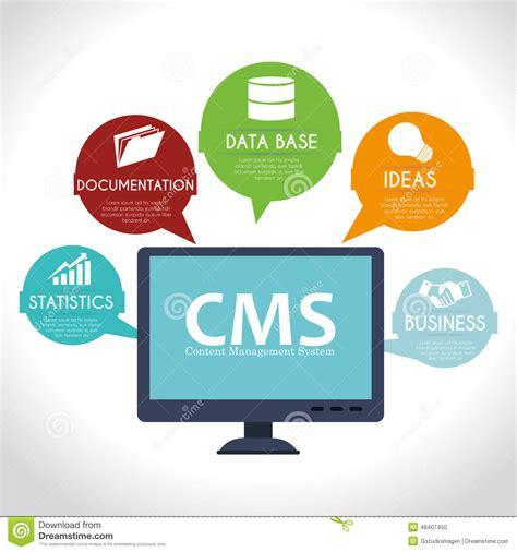 Free Cms Cms Design White Background Vector Illustration Stock