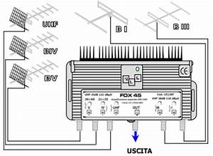 Impianti d'antenna TV terrestri e satellitari
