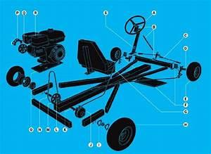 Kart Selber Bauen : go kart selber bauen aber wie freizeit auto motor ~ Jslefanu.com Haus und Dekorationen