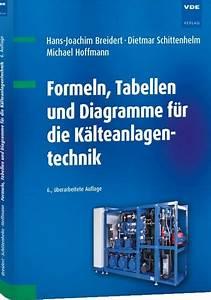 Formeln  Tabellen Und Diagramme F U00fcr Die