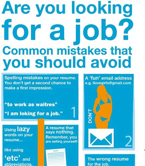 Spelling Mistakes On Resumes by Mistakes That You Should Avoid In Cv Infographics