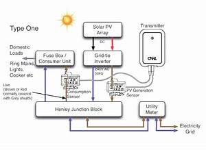 owl intuition pv arpower ar power With henley block wiring diagram