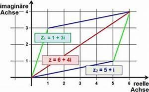 Permutation Berechnen : unterrichtshilfen f r das fach mathematik ~ Themetempest.com Abrechnung