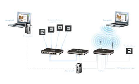 lan kabel aufbau heimnetzwerk aufbauen selbst de