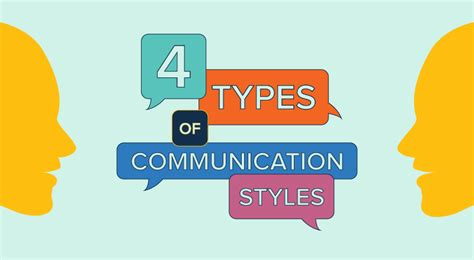 types  communication styles alvernia university