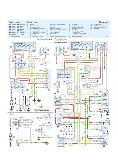 wiring diagrams source peugeot  starting charging horn prepost heating wiring diagrams